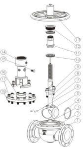Orbit Ball Valve Structure
